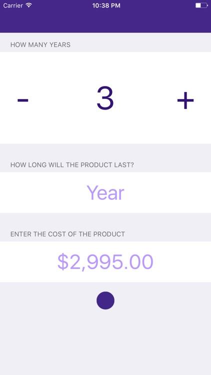 Cost Per Day