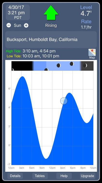 Tide Graph screenshot-0