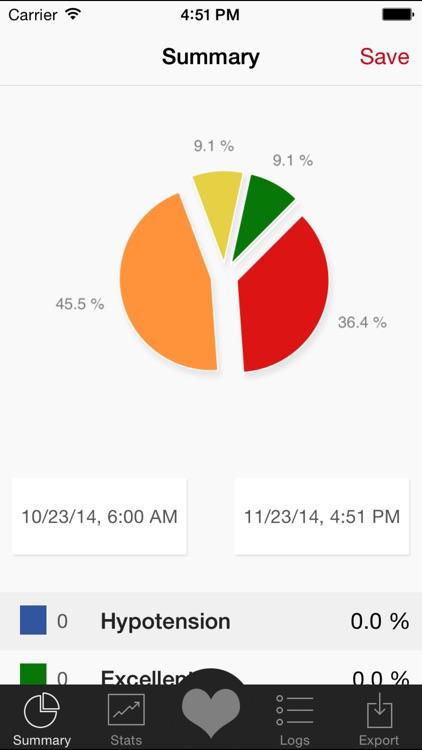 Blood Pressure & Pulse Diary screenshot-3