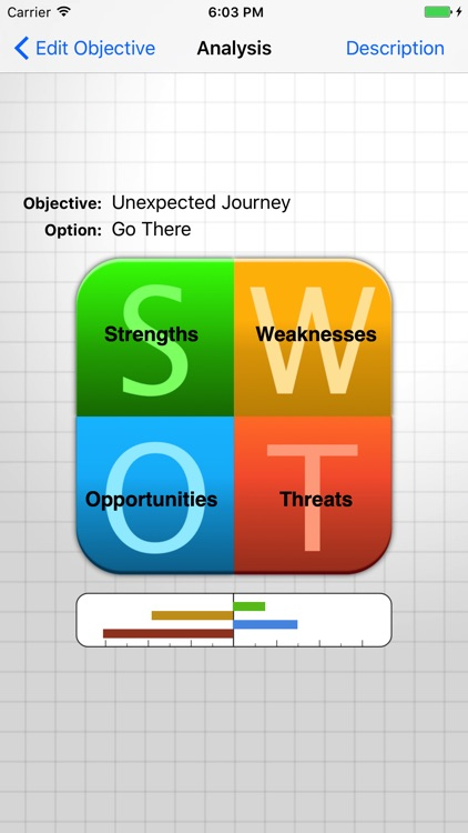 C-SWOT screenshot-2