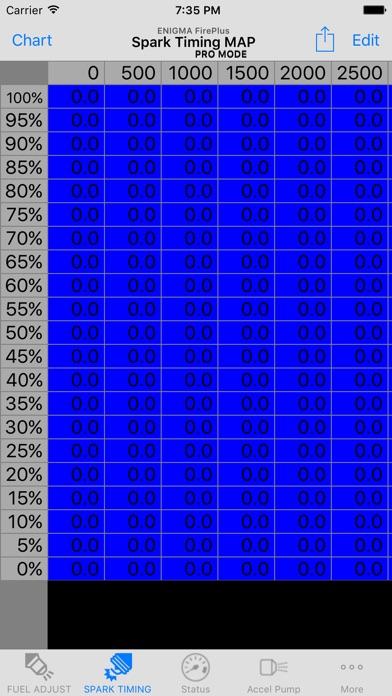 MAJESTY-S/SMAX ENIGMA FirePlus PRO mode