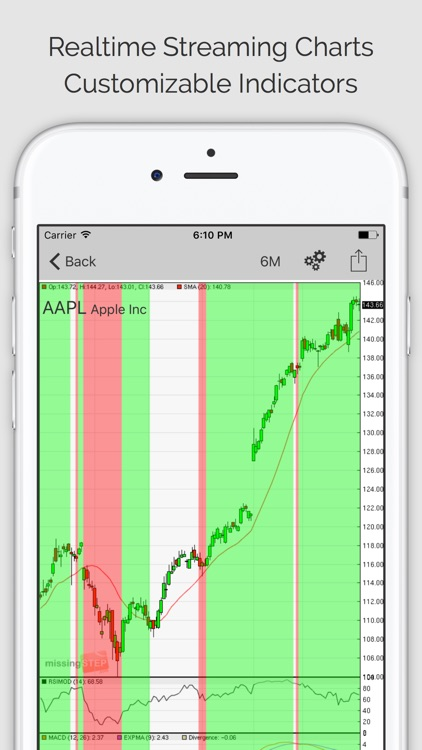 Stock Signals Pro (ms) screenshot-1