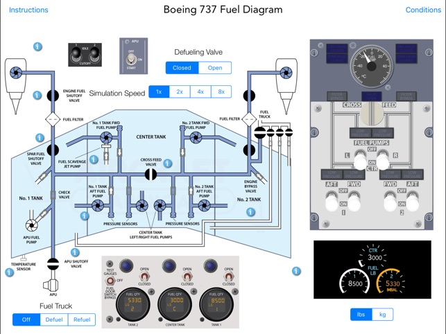 Boeing 737 B737 Interactive Training Diagrams On The App Store