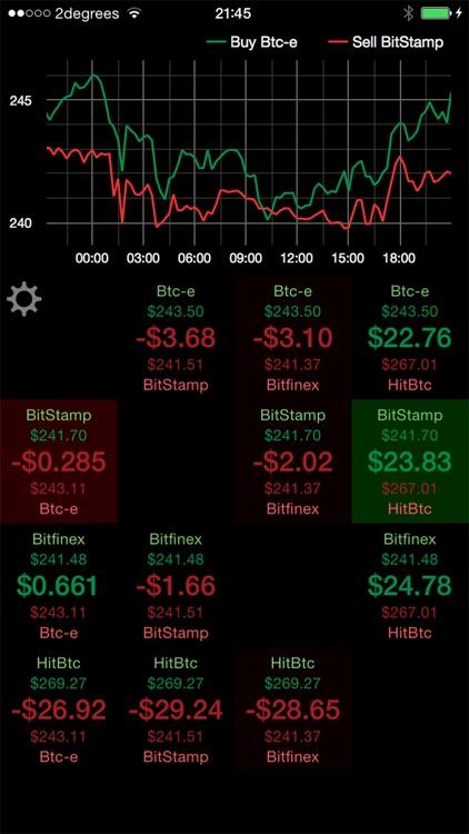 Bitcoin Delta screenshot-3