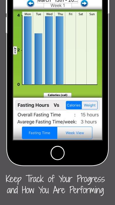 intermittent fasting diet  u0026 calories tracker