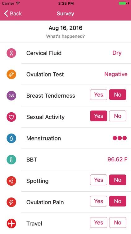 YONO Fertility Monitor