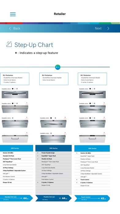 Bosch Dishwashers-2