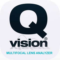 Qvision Multifocal Lens Analyzer, Defocus Curves