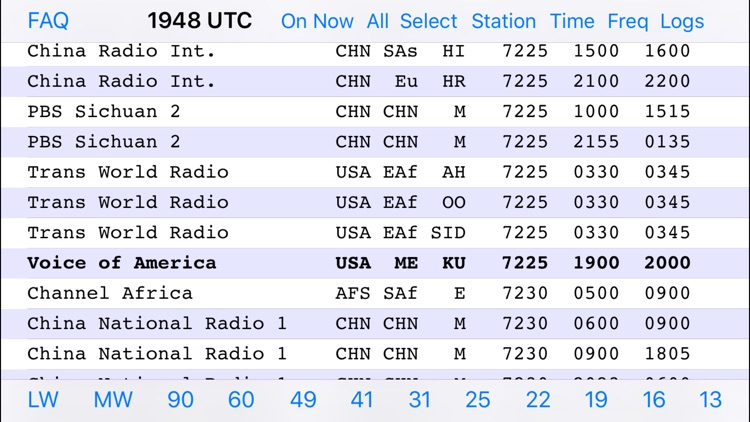 Shortwave Broadcast Schedules