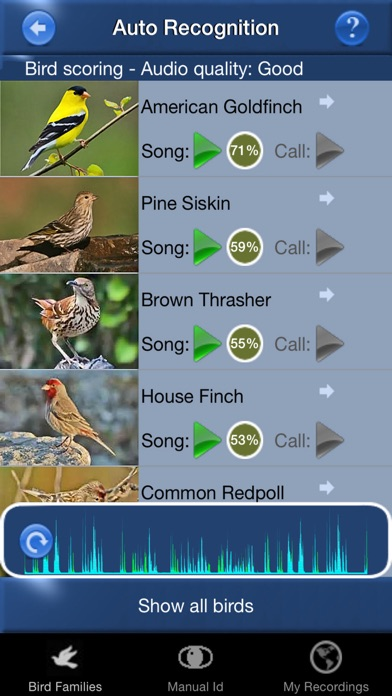 Bird Song Id USA Automatic Recognition Birds Songs-0
