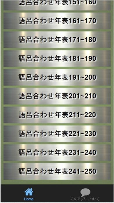 高校受験対策 日本史語呂合わせ歴史年号 全250問スクリーンショット3