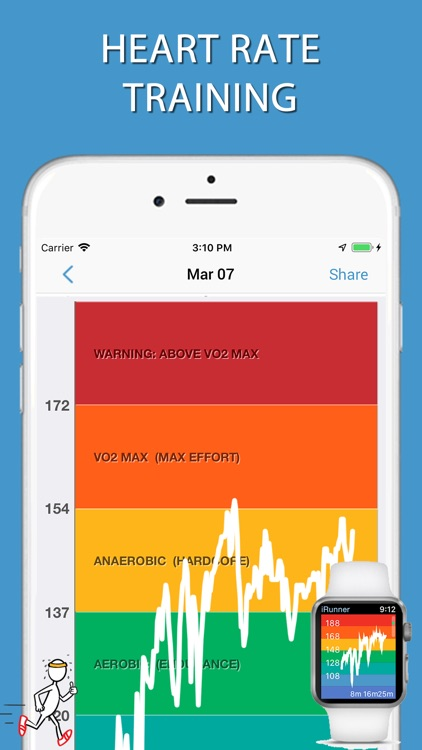 iWalker Tracker + Heart Rate screenshot-3