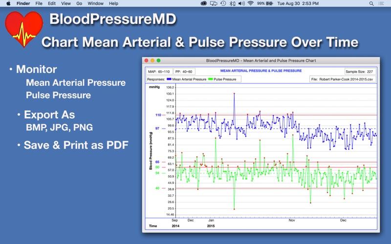 BloodPressureMD: Heart Health скриншот программы 4