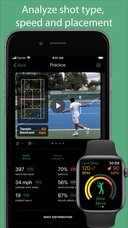 SwingVision: The Tennis App