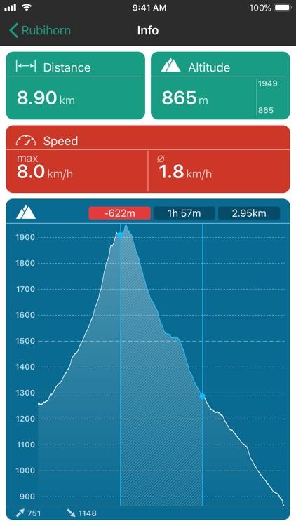 GPS Track - Hike & Bike screenshot-4