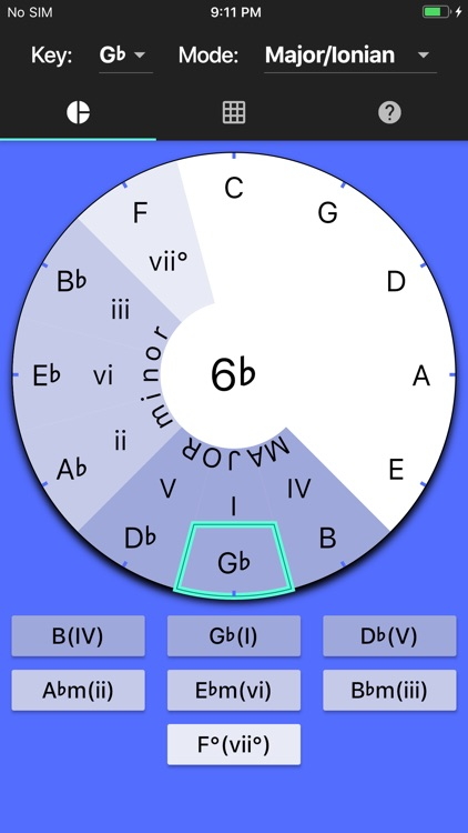 Simple Circle of Fifths