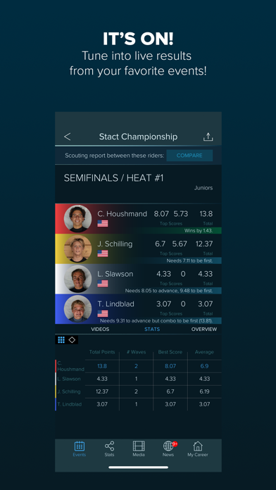 Stact - Live Scores & Stats screenshot one