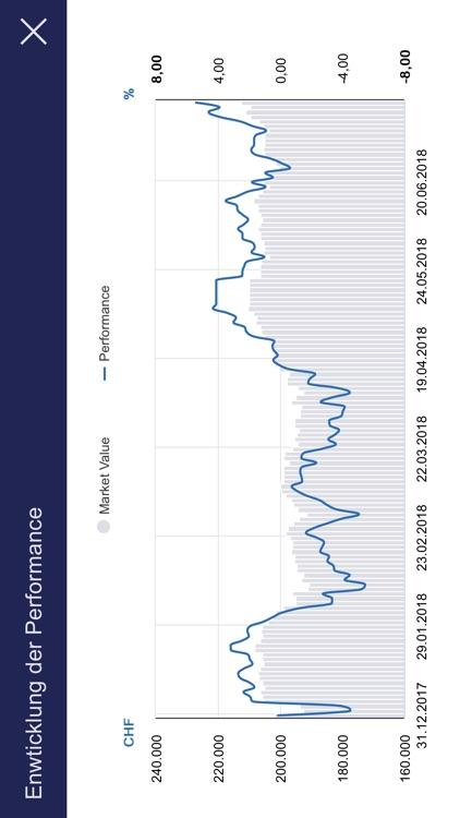 BENDURA Mobile Banking screenshot-4