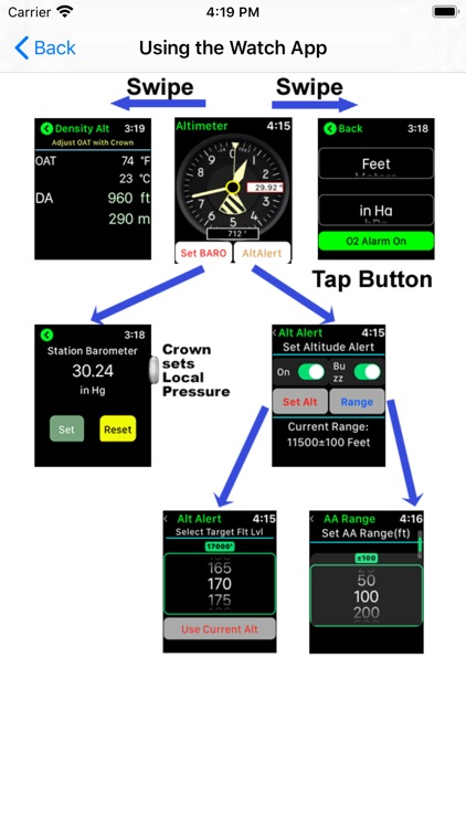 Aviation Altimeter for Watch