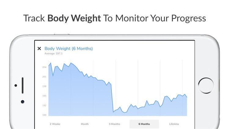 My Macros+   Diet & Calories screenshot-4