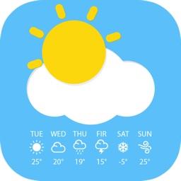City Weather Forecasts