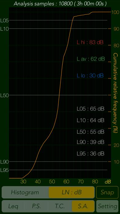 Sound Level Analyzer PROのおすすめ画像9