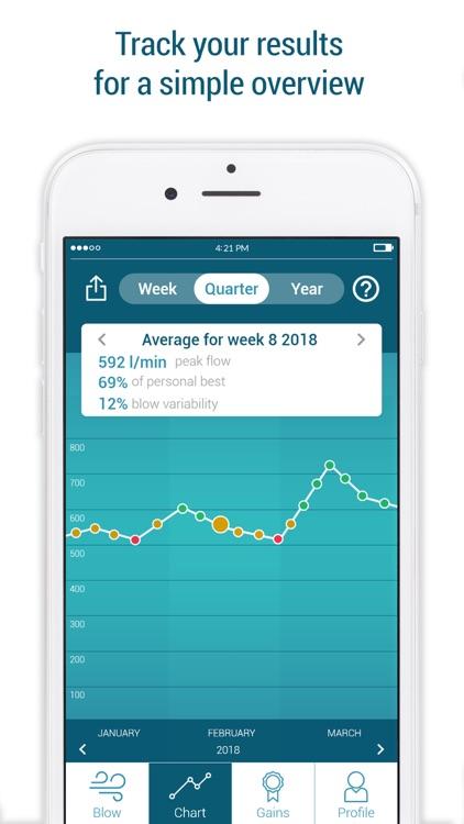 Smart Peak Flow: Asthma Diary