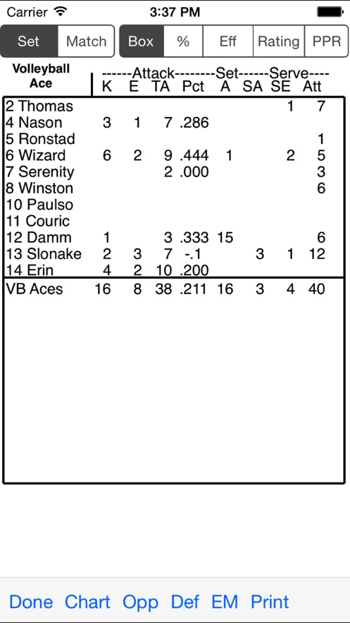 Volleyball Ace Stats App 截图