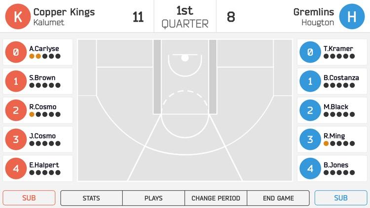 HoopMetrics | Basketball Stats