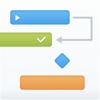 Project Office : Gantt 차트
