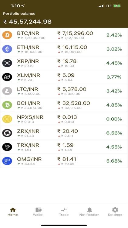 Colodax-India Crypto Exchange screenshot-6
