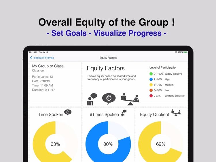 Equity Maps - Premium screenshot-5