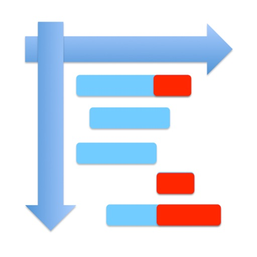 XPlanner Projektmanagement