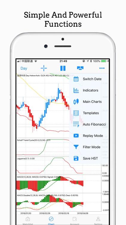 iIndicators - Market Watch screenshot-4
