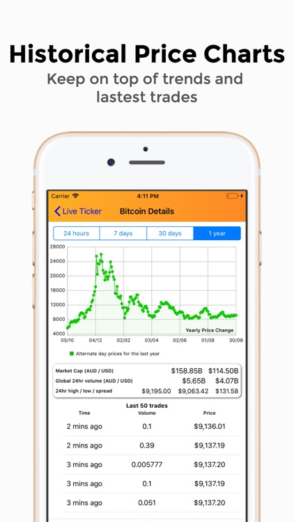 riscurile de tranzacționare bitcoin pe etoro