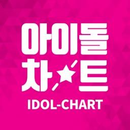 Idol Chart