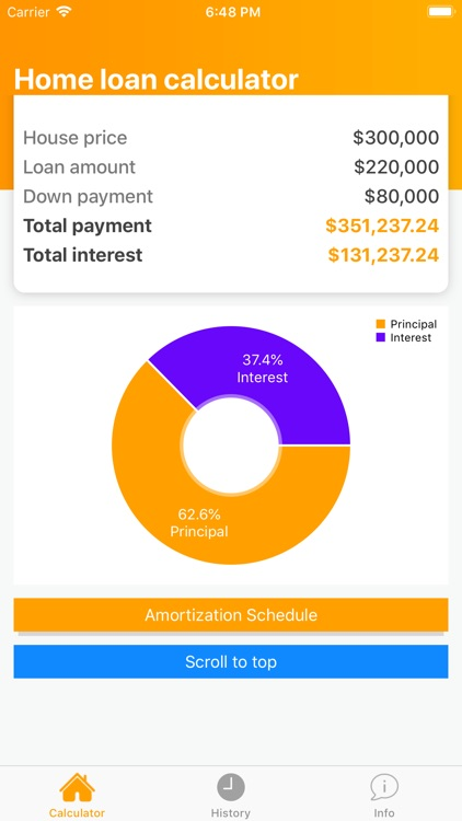 Mortgage payment calculator ND
