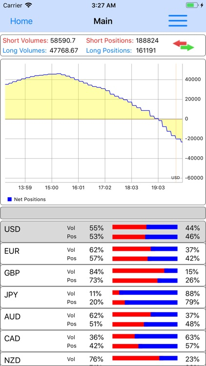 Forex Sentiment Market screenshot-6