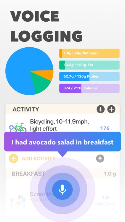Keto Manager - Keto Diet App screenshot-3