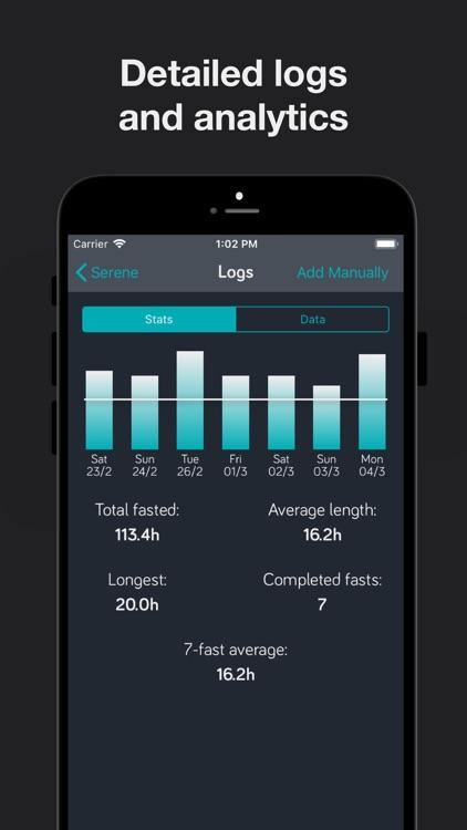 Serene Fasting Tracker