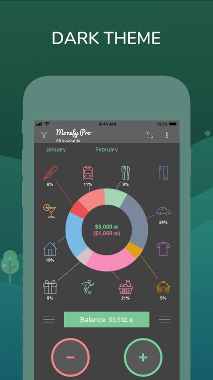 Monefy: Money Tracker