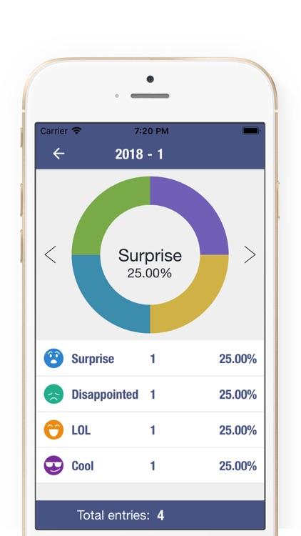 Mood Journal Tracker-Mood Note screenshot-4