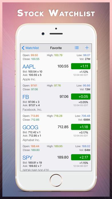 Dividend Alert Screenshot