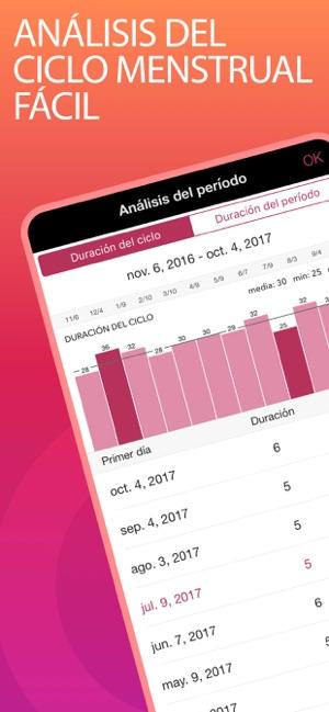 Calendario De Periodo Menstrual.Mi Calendario Ciclo Menstrual En App Store