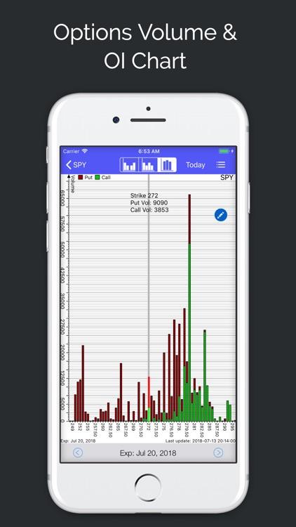 Super Stocks with Options screenshot-5