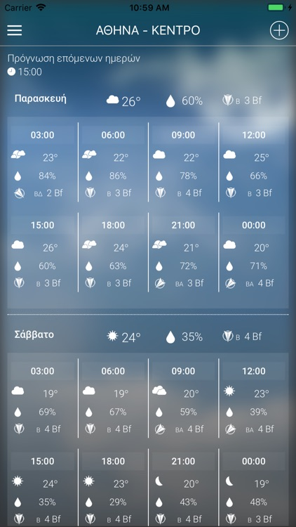Meteo.gr screenshot-1