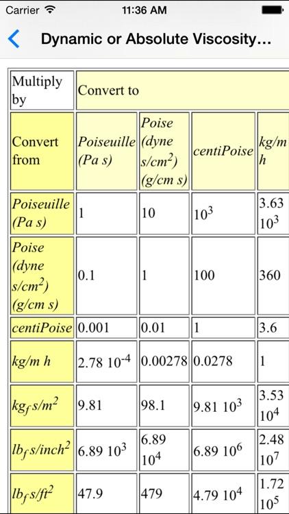 Fluid Mechanics Basics screenshot-4