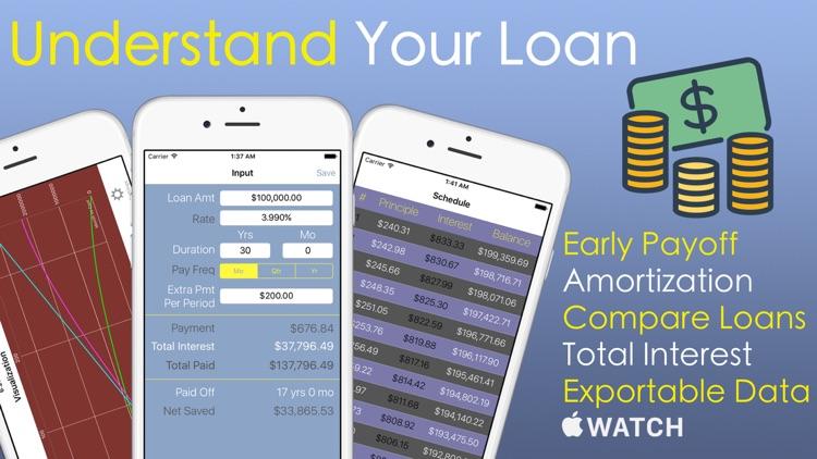 Early Car Payoff Calculator >> Loan Calculator Mortgage Car By Chuchu Train Productions