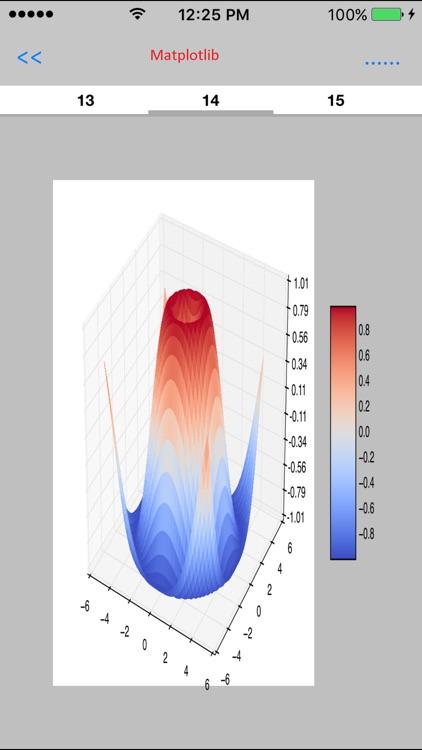 Analyser screenshot-4