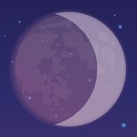 ムーンフェイズ - カレンダー